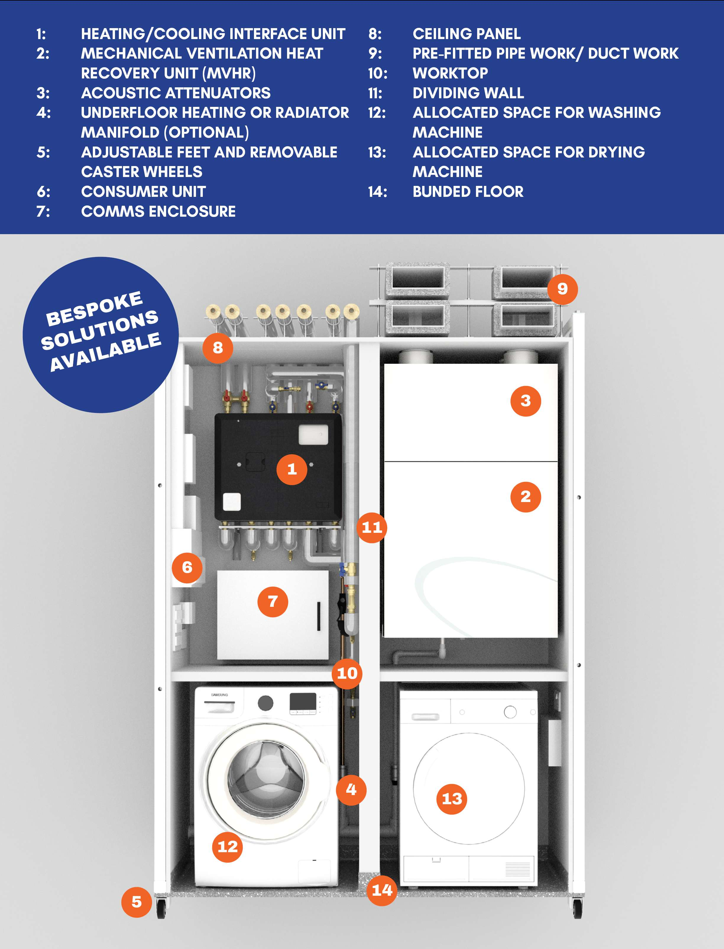 MEP Utility Cupboards Components
